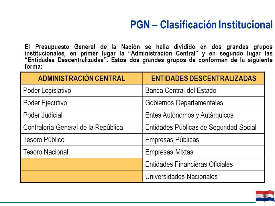 ADMINISTRACIÓN CENTRAL ENTIDADES DESCENTRALIZADAS