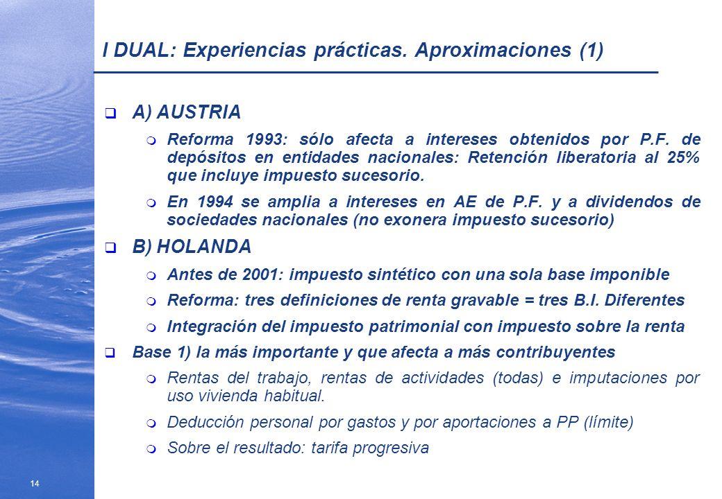 I DUAL: Experiencias prácticas. Aproximaciones (1)