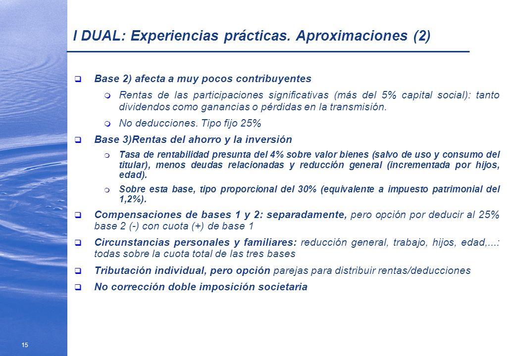 I DUAL: Experiencias prácticas. Aproximaciones (2)