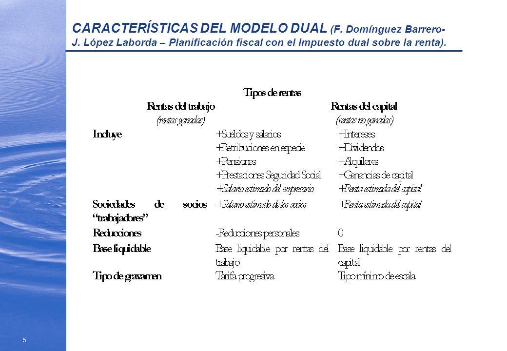 CARACTERÍSTICAS DEL MODELO DUAL (F. Domínguez Barrero-J