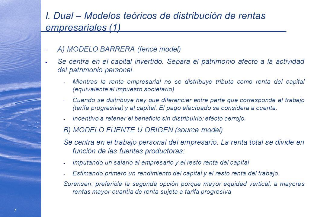 I. Dual – Modelos teóricos de distribución de rentas empresariales (1)