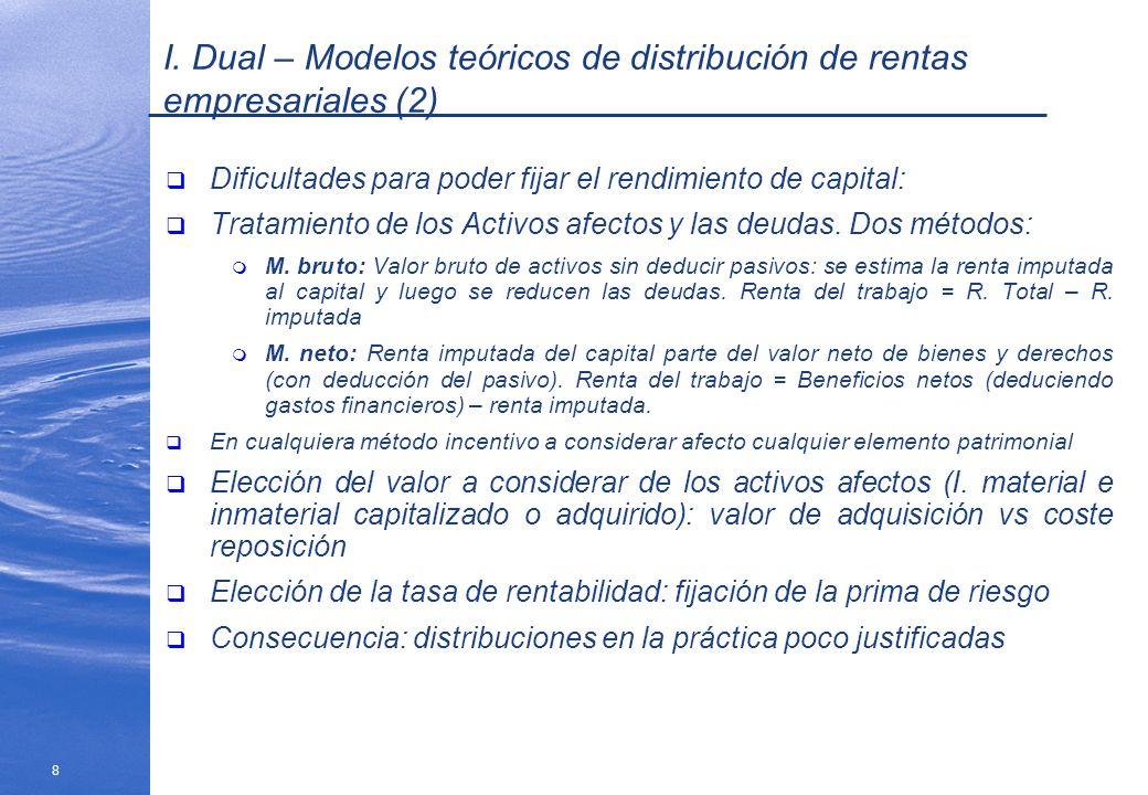I. Dual – Modelos teóricos de distribución de rentas empresariales (2)