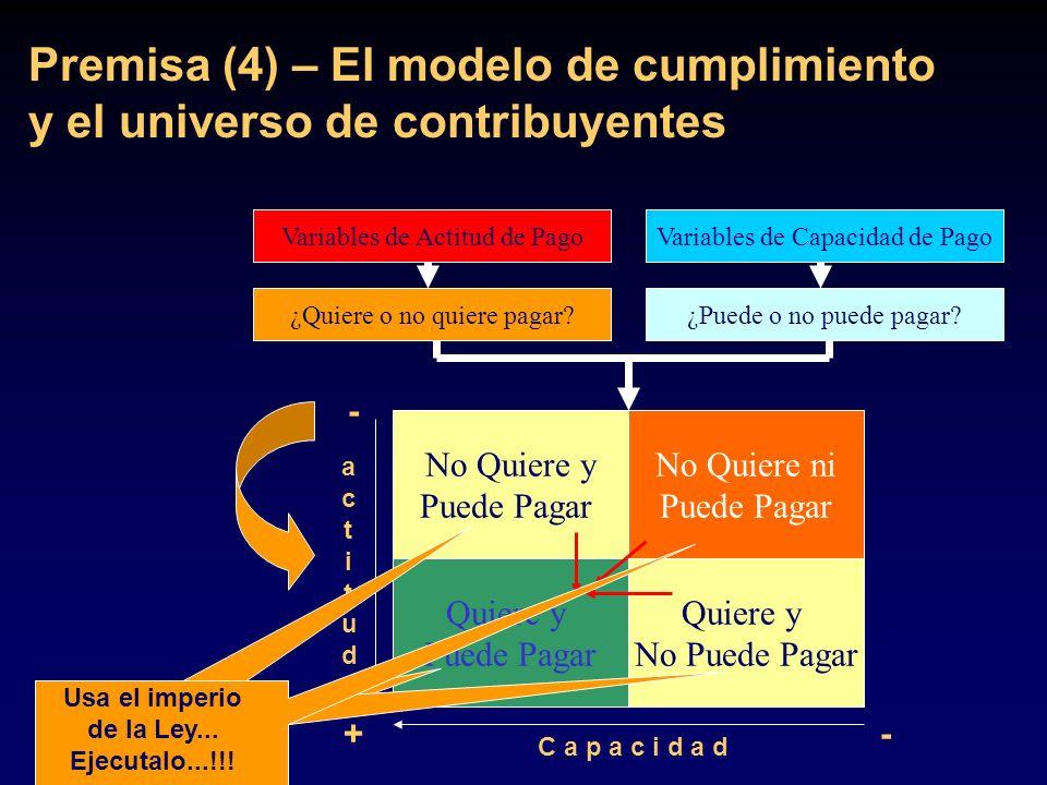 Premisa (4) – El modelo de cumplimiento y el universo de contribuyentes