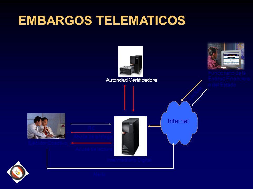EMBARGOS TELEMATICOS Internet Funcionario de la Entidad Financiera