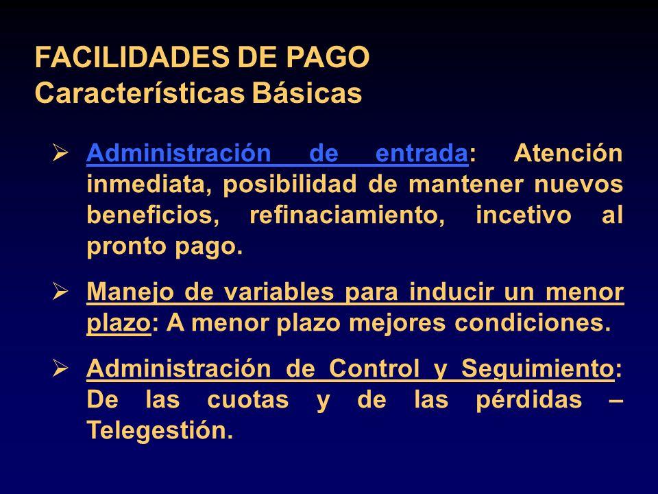FACILIDADES DE PAGO Características Básicas