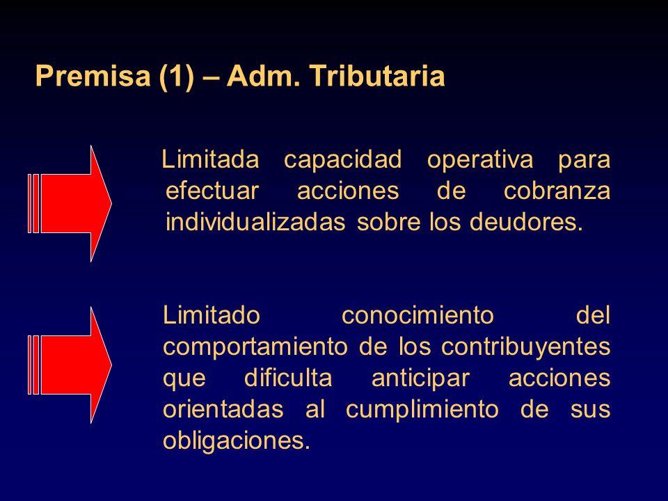 Premisa (1) – Adm. Tributaria