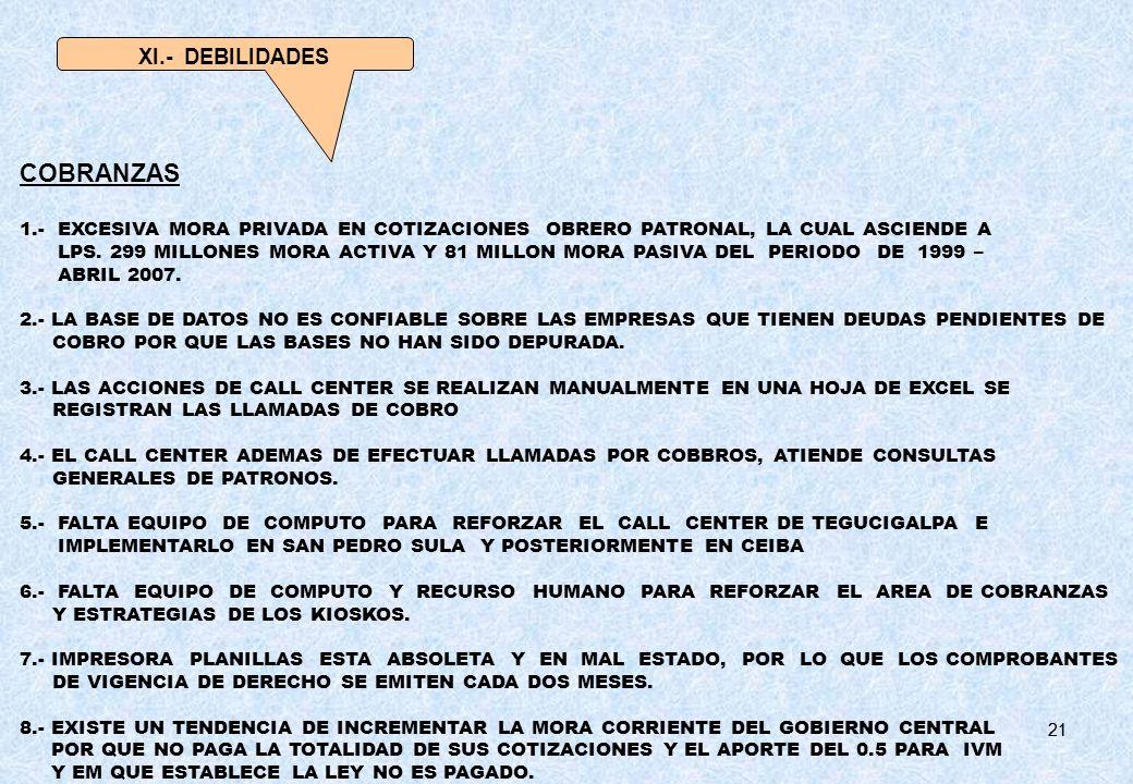 COBRANZAS XI.- DEBILIDADES