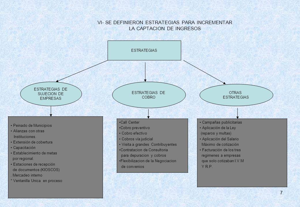 VI- SE DEFINIERON ESTRATEGIAS PARA INCREMENTAR LA CAPTACION DE INGRESOS