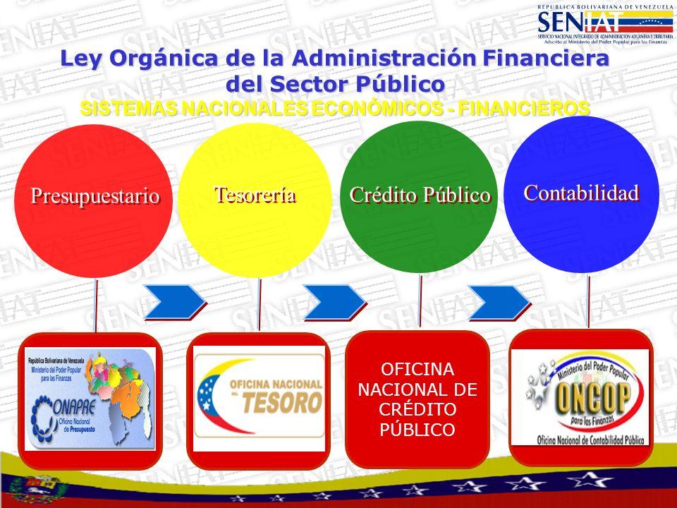 Tesorería Crédito Público Contabilidad Presupuestario