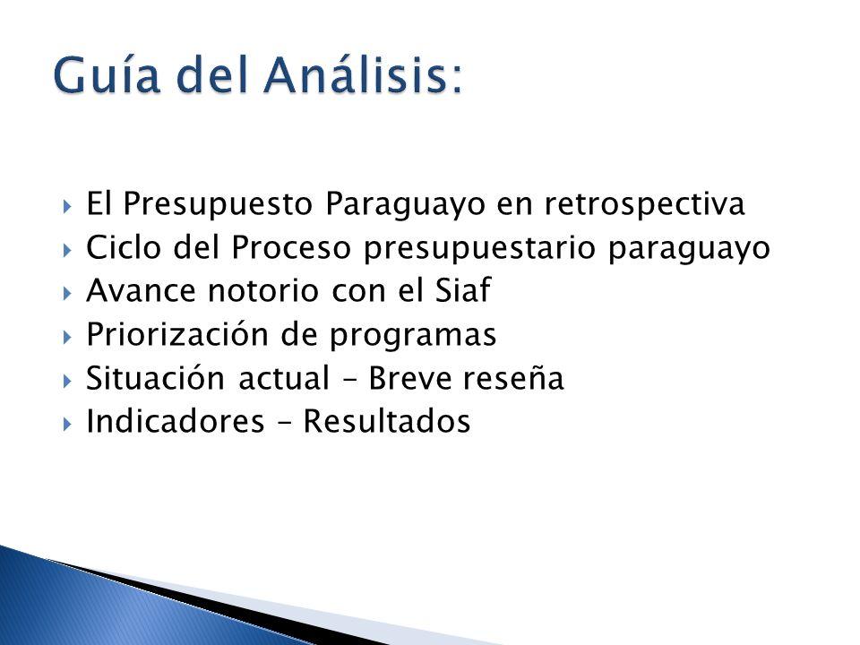 Guía del Análisis: El Presupuesto Paraguayo en retrospectiva