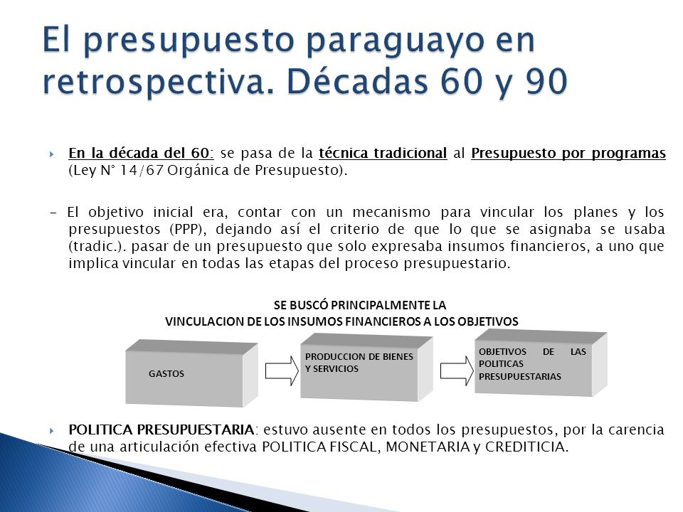 El presupuesto paraguayo en retrospectiva. Décadas 60 y 90