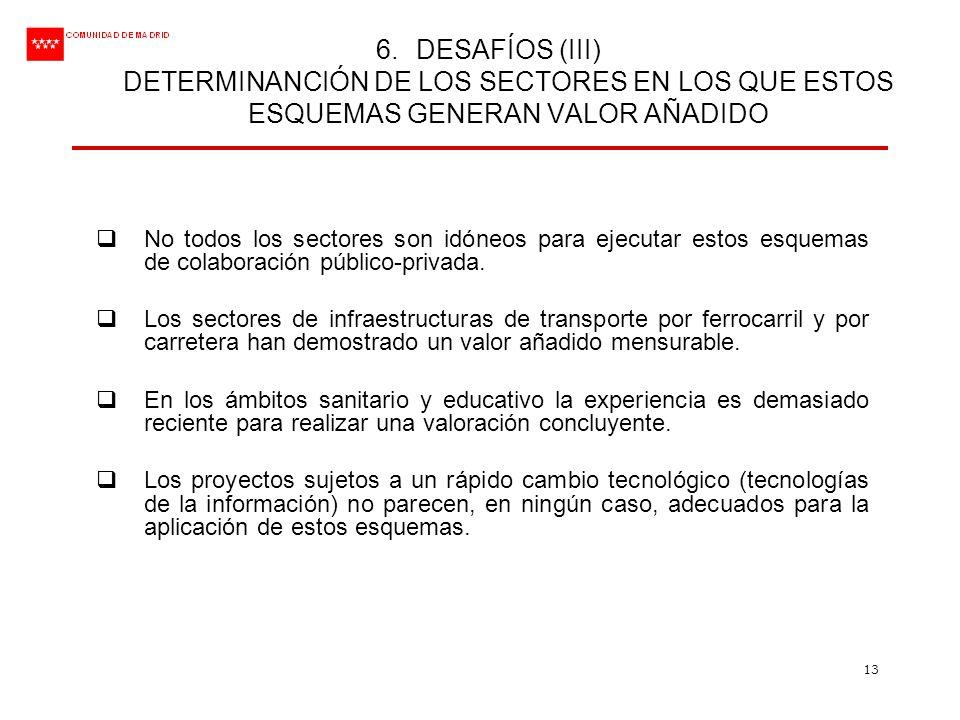 DESAFÍOS (III) DETERMINANCIÓN DE LOS SECTORES EN LOS QUE ESTOS ESQUEMAS GENERAN VALOR AÑADIDO