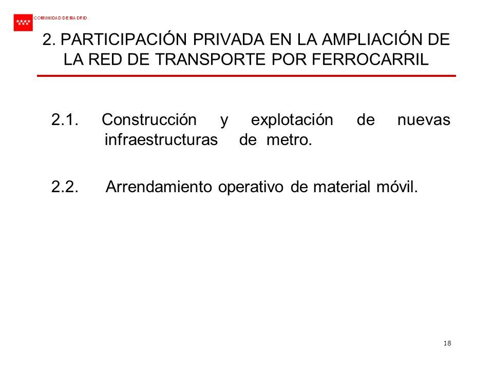 2. PARTICIPACIÓN PRIVADA EN LA AMPLIACIÓN DE LA RED DE TRANSPORTE POR FERROCARRIL