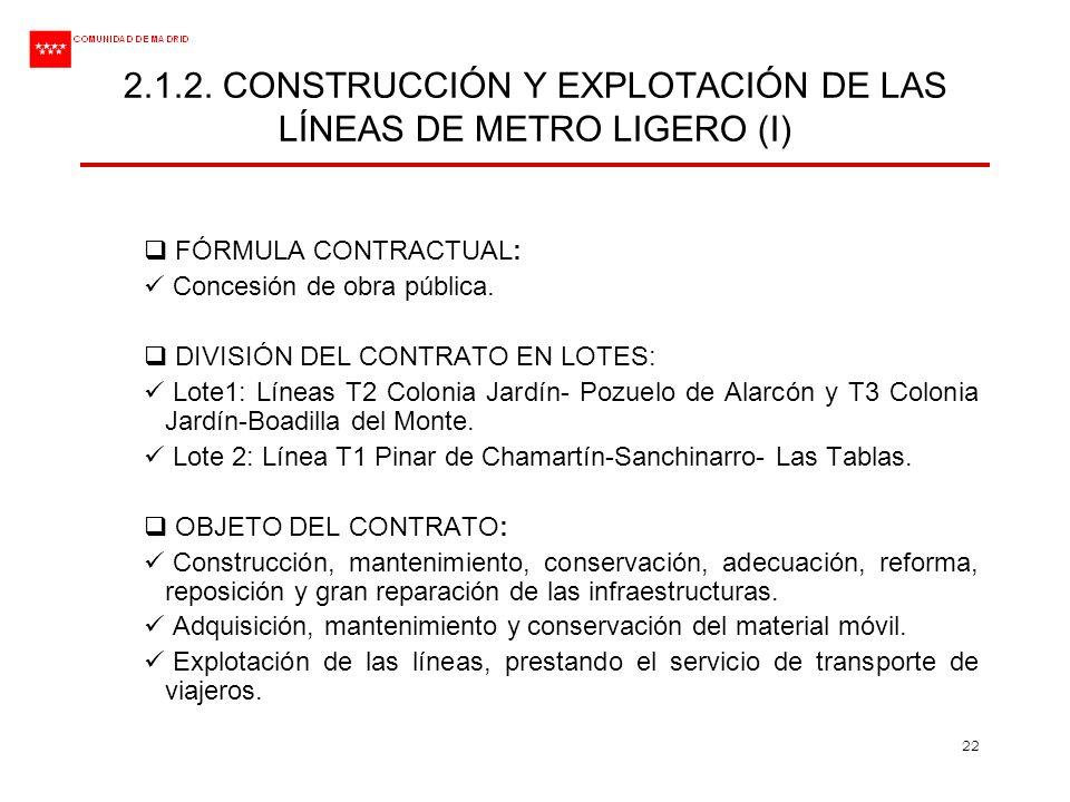 2.1.2. CONSTRUCCIÓN Y EXPLOTACIÓN DE LAS LÍNEAS DE METRO LIGERO (I)