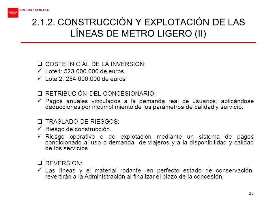2.1.2. CONSTRUCCIÓN Y EXPLOTACIÓN DE LAS LÍNEAS DE METRO LIGERO (II)