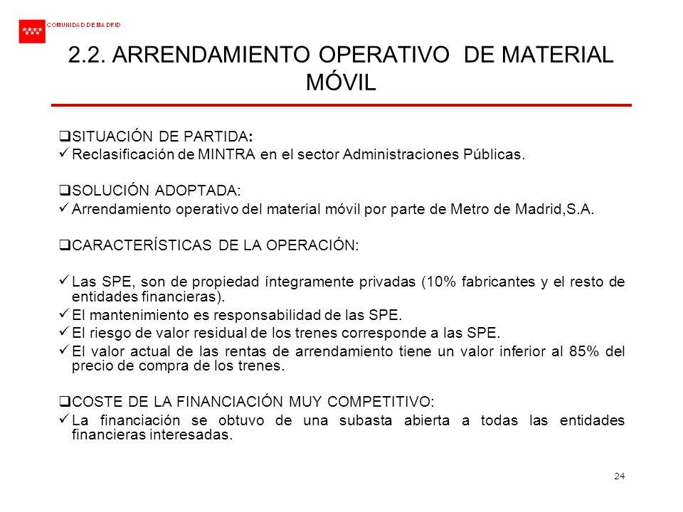2.2. ARRENDAMIENTO OPERATIVO DE MATERIAL MÓVIL