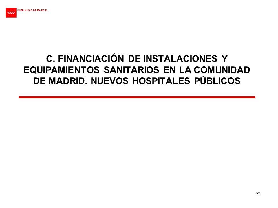 C. FINANCIACIÓN DE INSTALACIONES Y EQUIPAMIENTOS SANITARIOS EN LA COMUNIDAD DE MADRID.