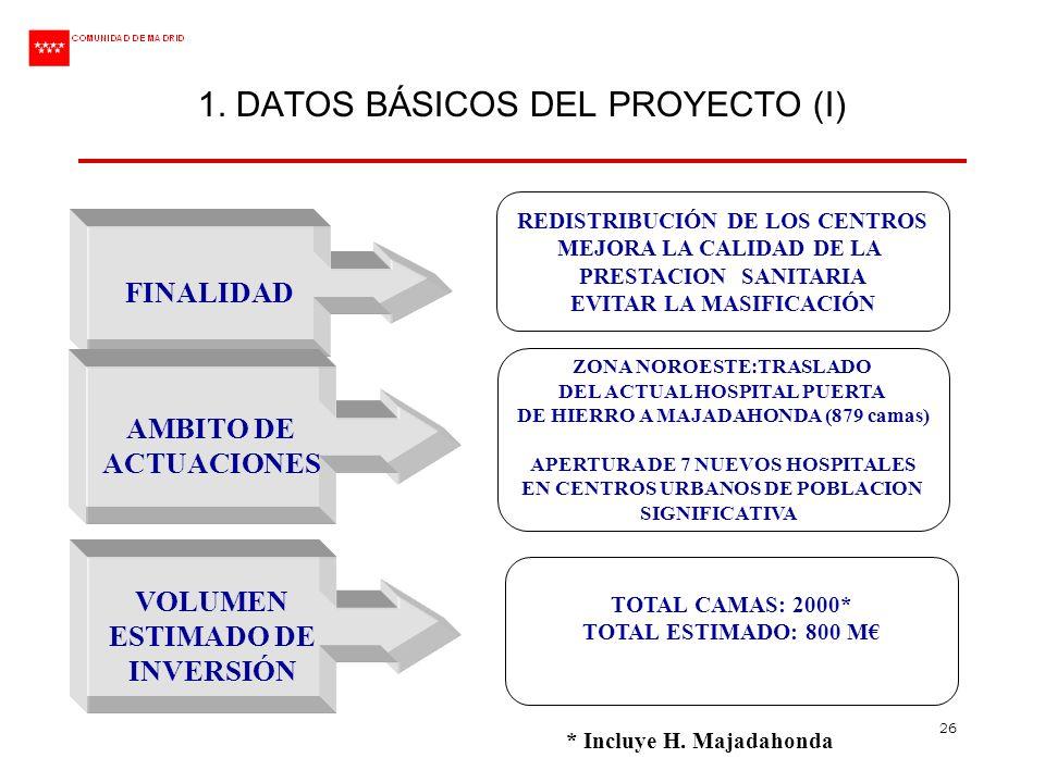 1. DATOS BÁSICOS DEL PROYECTO (I)