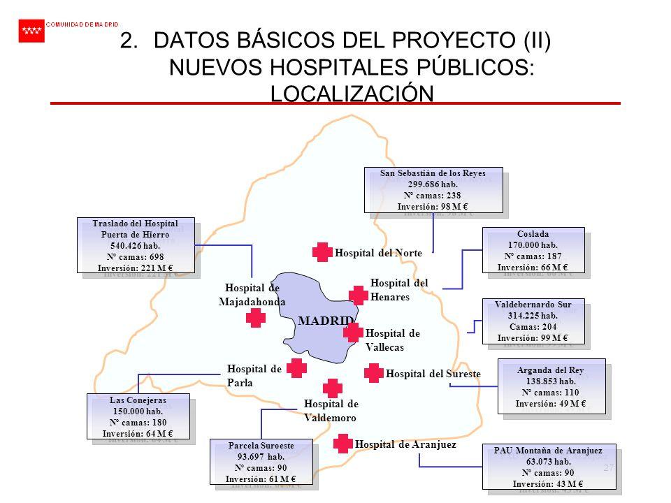 DATOS BÁSICOS DEL PROYECTO (II) NUEVOS HOSPITALES PÚBLICOS: LOCALIZACIÓN