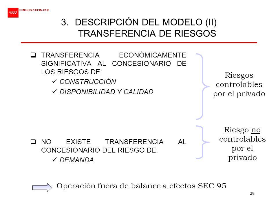DESCRIPCIÓN DEL MODELO (II) TRANSFERENCIA DE RIESGOS