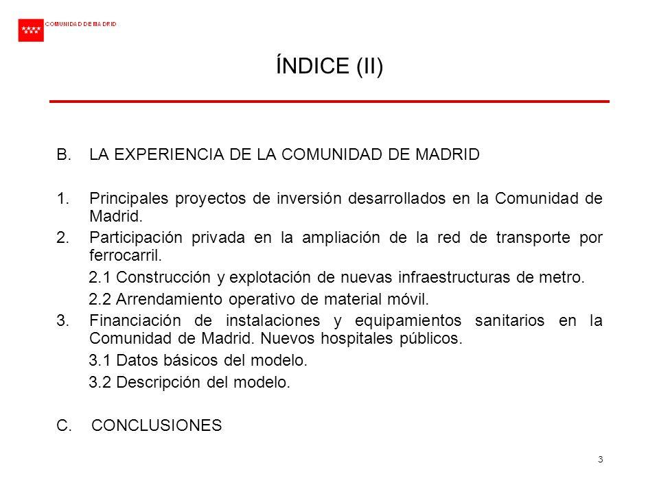 ÍNDICE (II) LA EXPERIENCIA DE LA COMUNIDAD DE MADRID