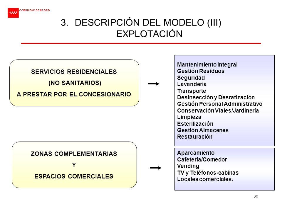 DESCRIPCIÓN DEL MODELO (III) EXPLOTACIÓN