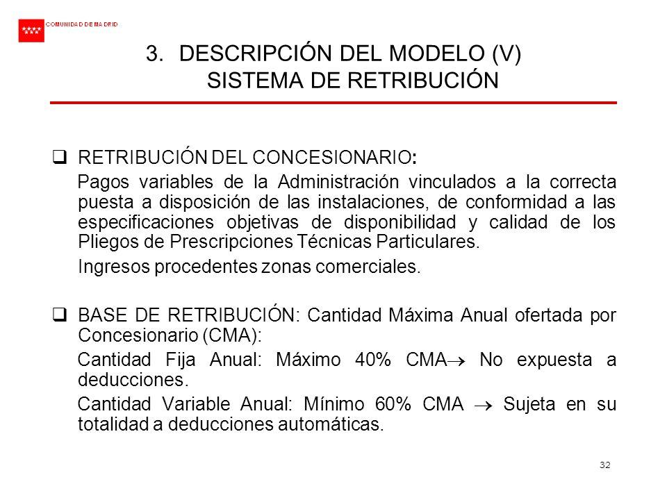 DESCRIPCIÓN DEL MODELO (V) SISTEMA DE RETRIBUCIÓN