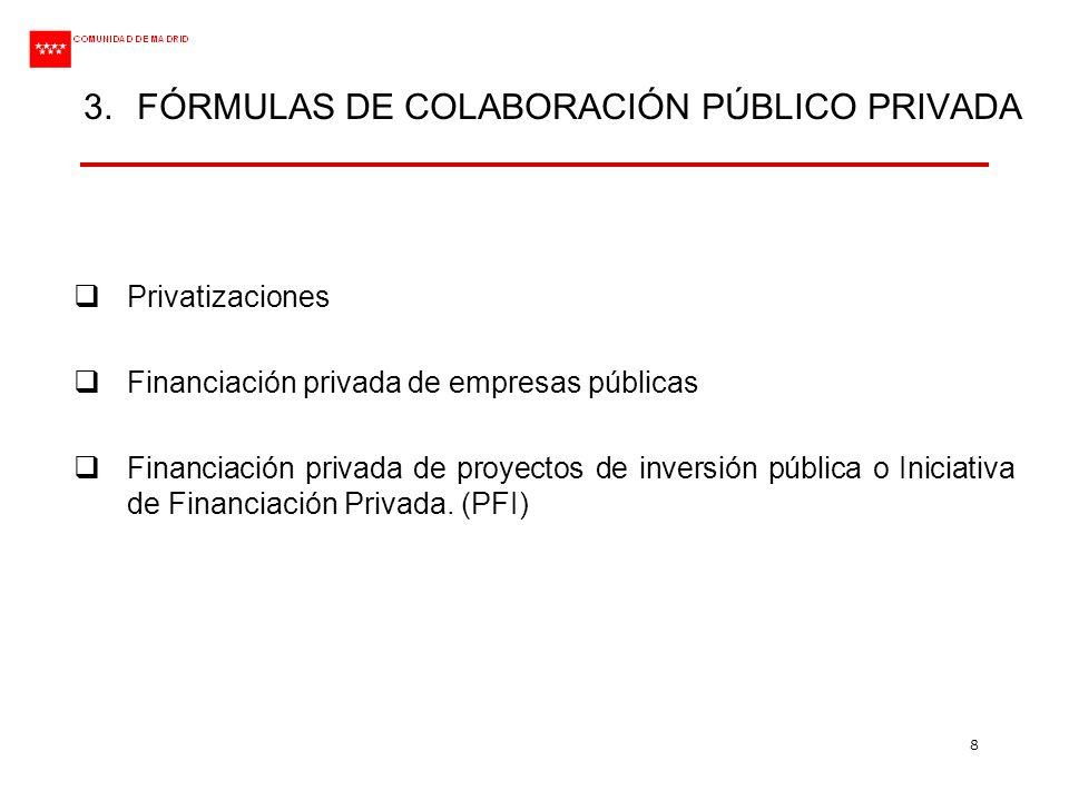 FÓRMULAS DE COLABORACIÓN PÚBLICO PRIVADA