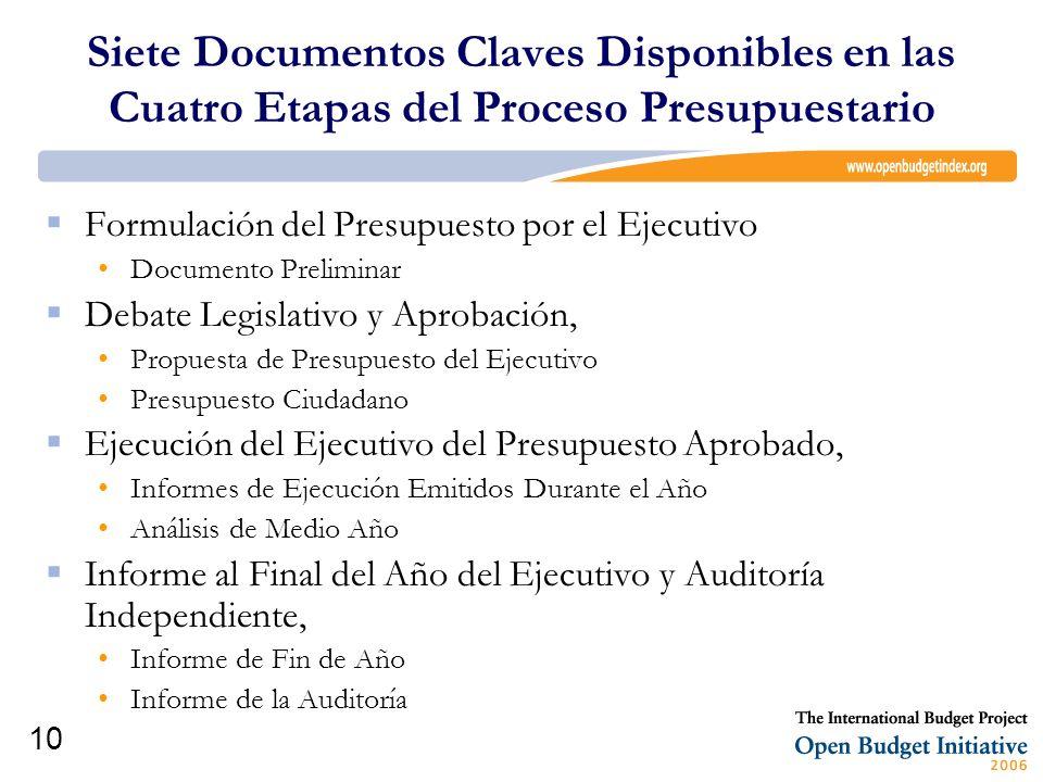 Siete Documentos Claves Disponibles en las Cuatro Etapas del Proceso Presupuestario