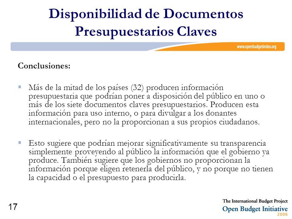 Disponibilidad de Documentos Presupuestarios Claves