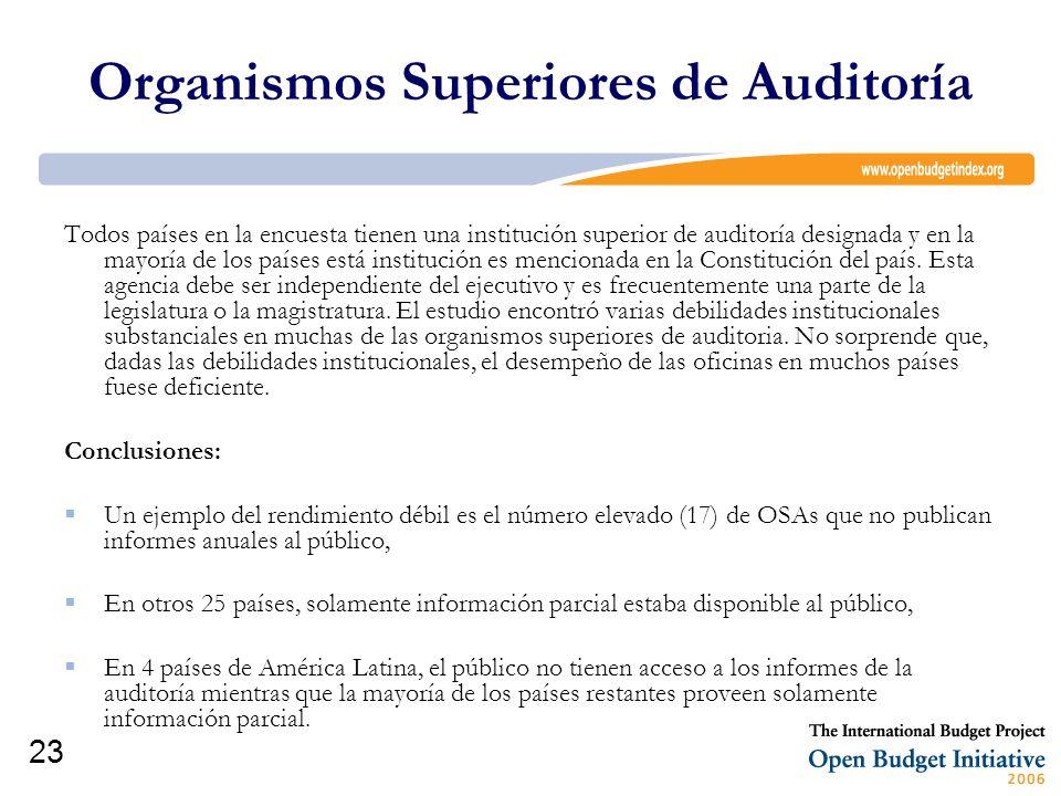 Organismos Superiores de Auditoría