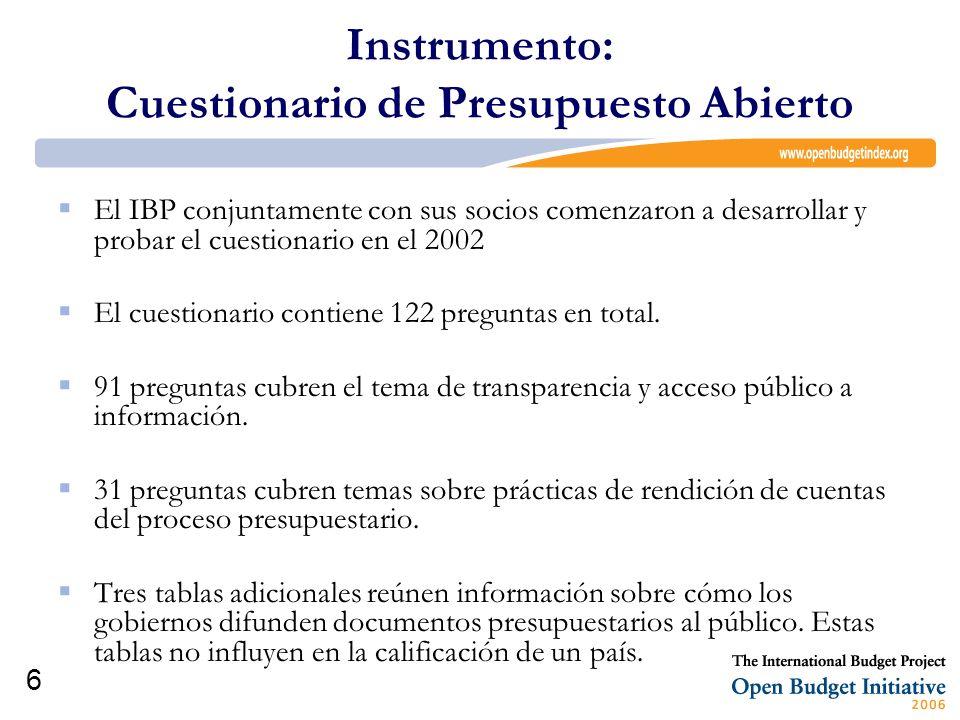 Instrumento: Cuestionario de Presupuesto Abierto