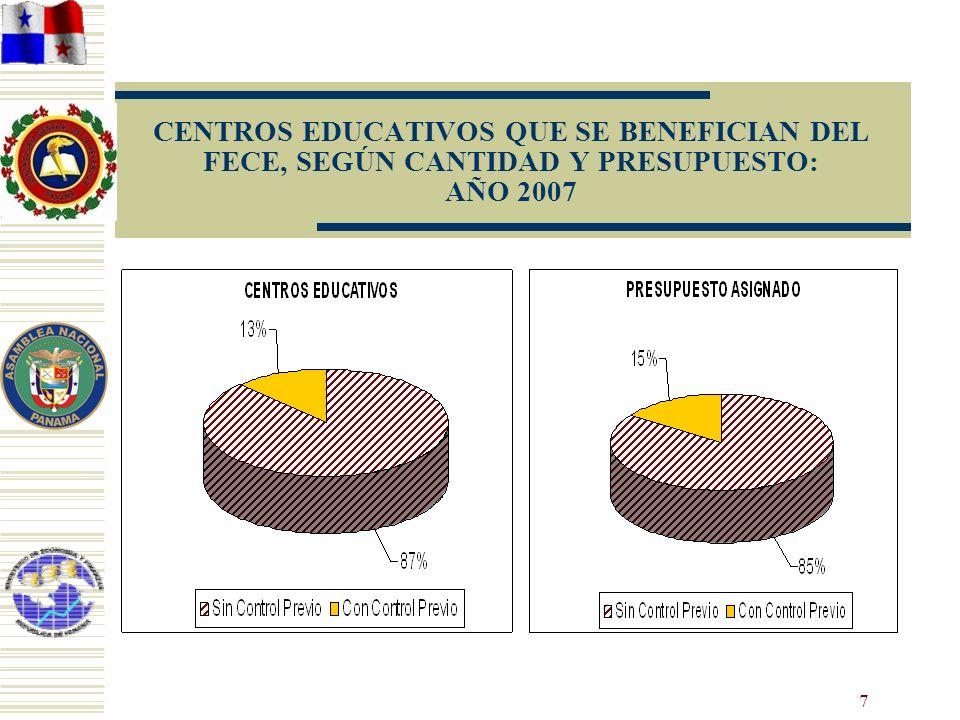 CENTROS EDUCATIVOS QUE SE BENEFICIAN DEL FECE, SEGÚN CANTIDAD Y PRESUPUESTO: AÑO 2007