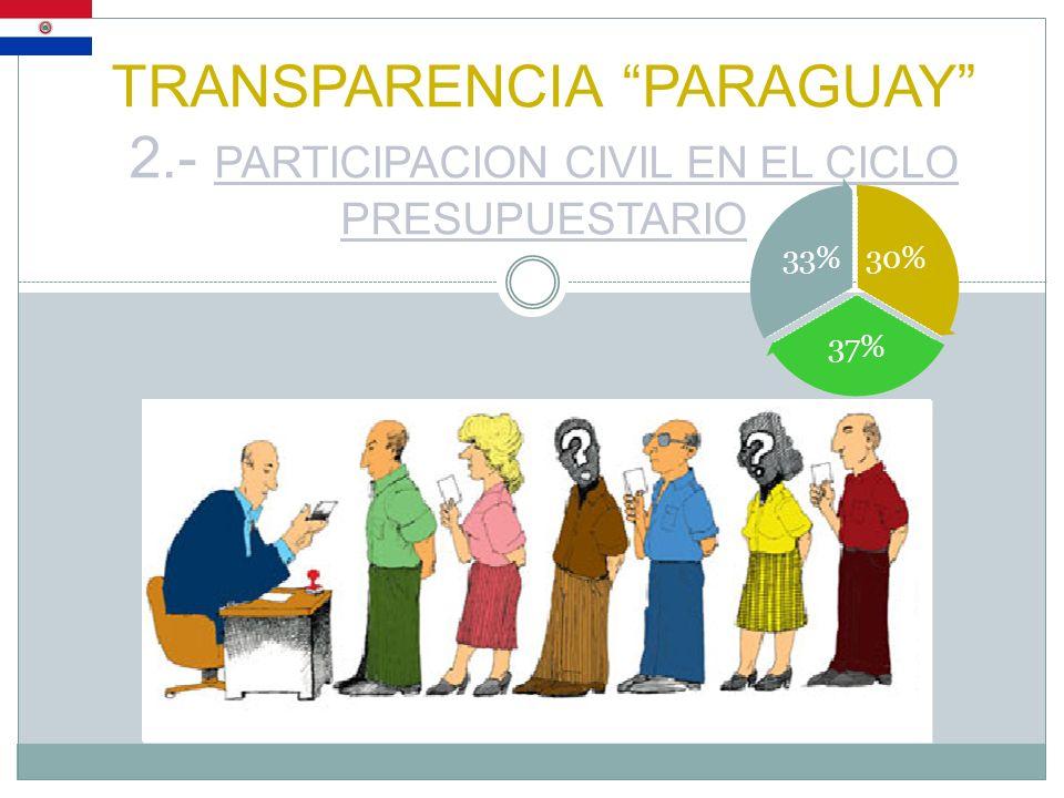 TRANSPARENCIA PARAGUAY 2