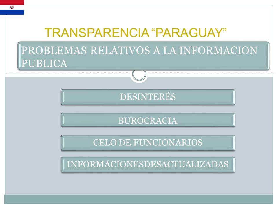 TRANSPARENCIA PARAGUAY