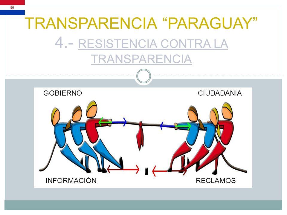 TRANSPARENCIA PARAGUAY 4.- RESISTENCIA CONTRA LA TRANSPARENCIA