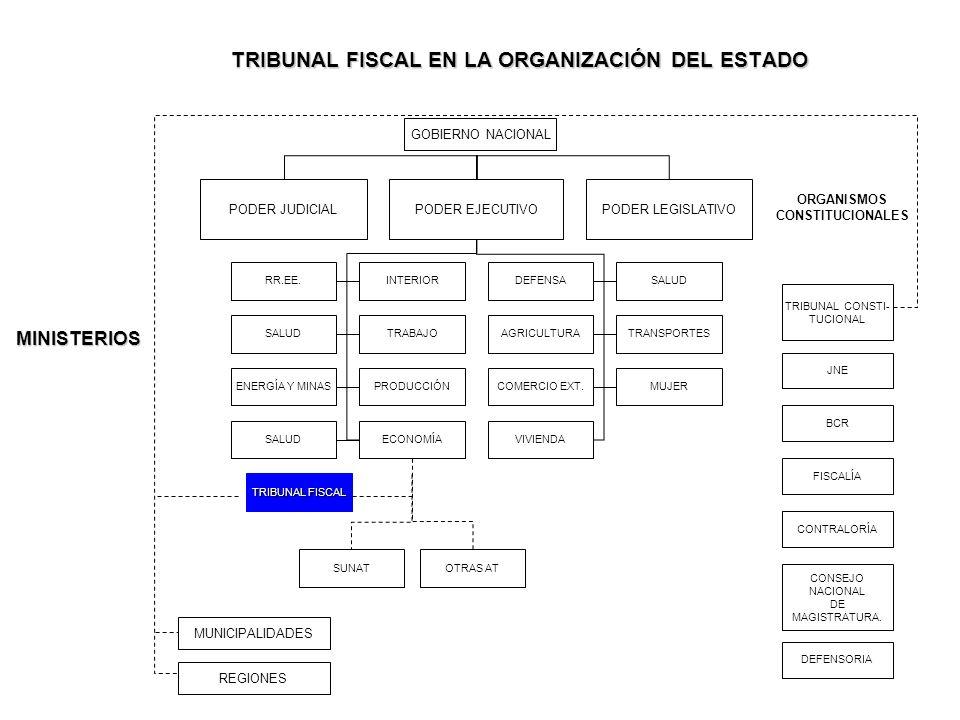 TRIBUNAL FISCAL EN LA ORGANIZACIÓN DEL ESTADO