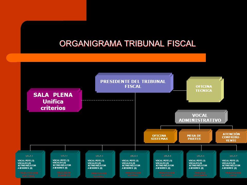 ORGANIGRAMA TRIBUNAL FISCAL