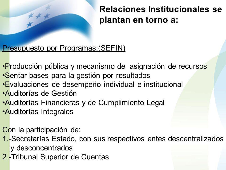 Relaciones Institucionales se plantan en torno a: