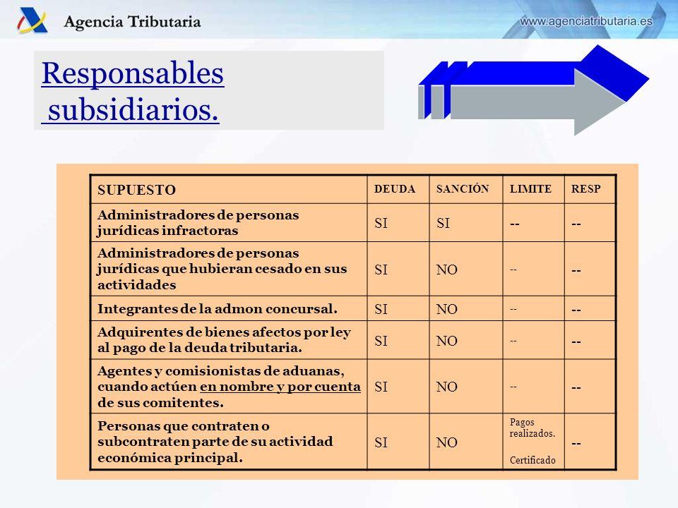 Responsables subsidiarios. SUPUESTO SI -- NO