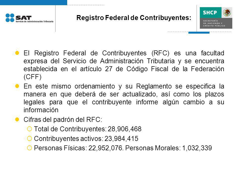 Registro Federal de Contribuyentes: