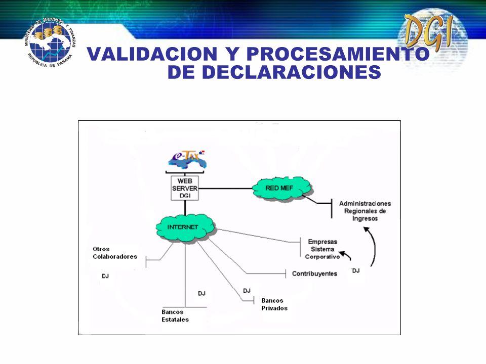 VALIDACION Y PROCESAMIENTO DE DECLARACIONES
