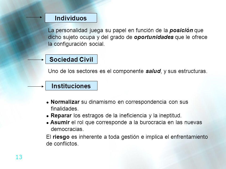 Individuos Sociedad Civil Instituciones