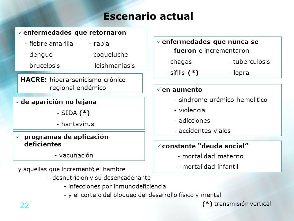 Escenario actual HACRE: hiperarsenicismo crónico regional endémico
