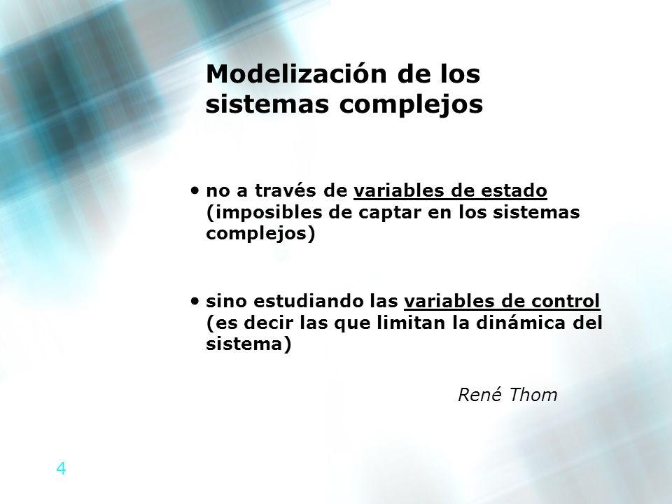 Modelización de los sistemas complejos