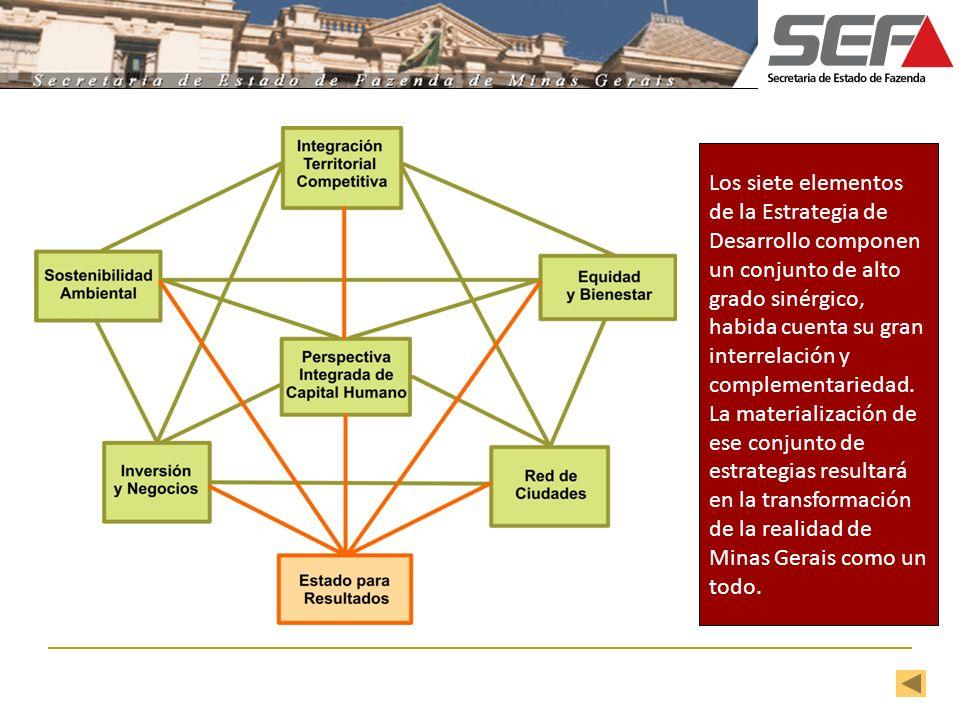 Los siete elementos de la Estrategia de Desarrollo componen un conjunto de alto grado sinérgico, habida cuenta su gran interrelación y complementariedad.