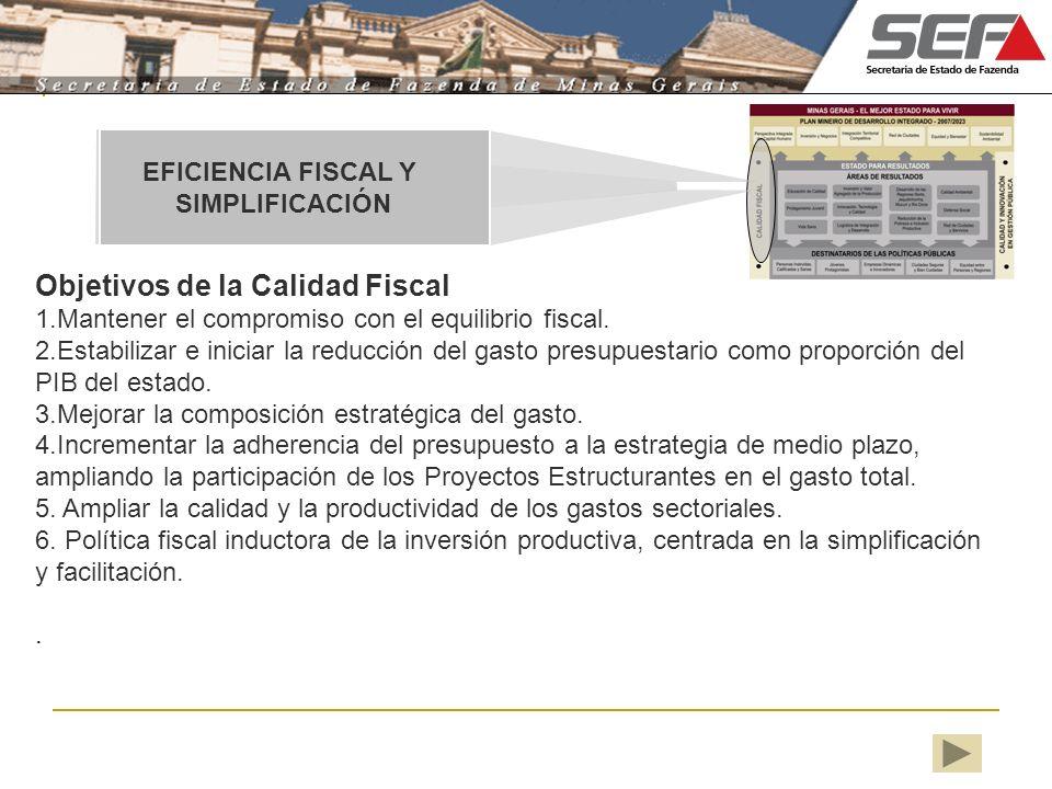 Objetivos de la Calidad Fiscal
