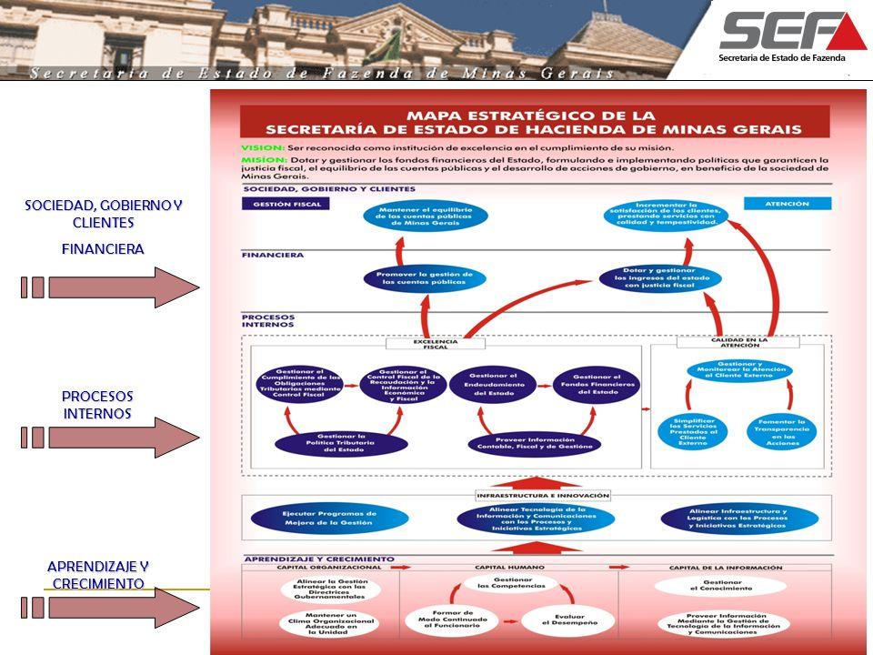 6 SOCIEDAD, GOBIERNO Y CLIENTES FINANCIERA PROCESOS INTERNOS