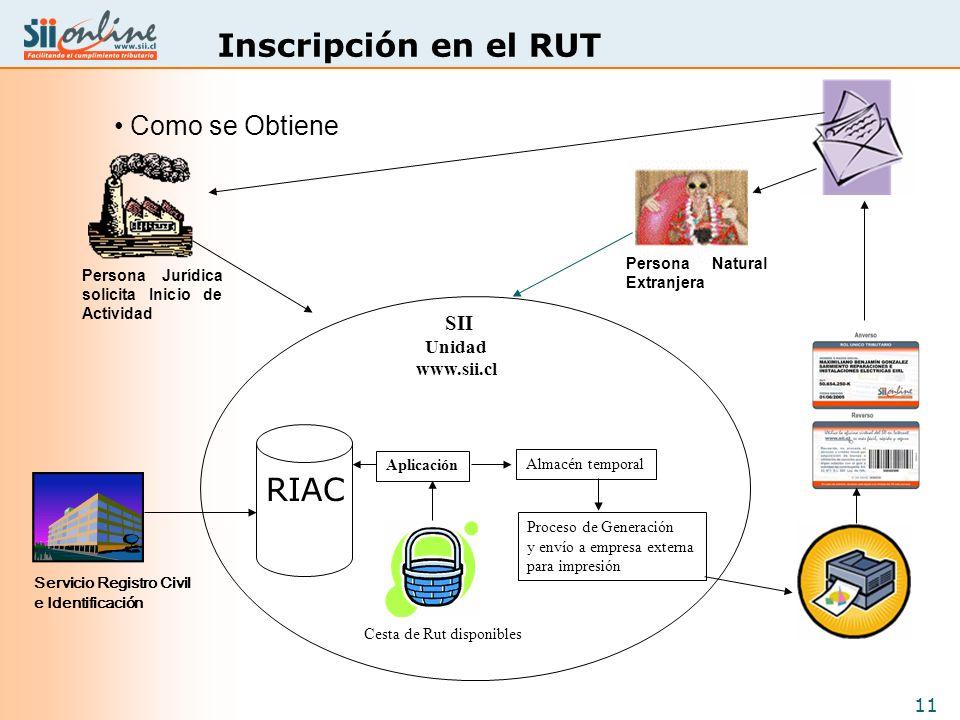 Inscripción en el RUT RIAC Como se Obtiene SII Unidad www.sii.cl