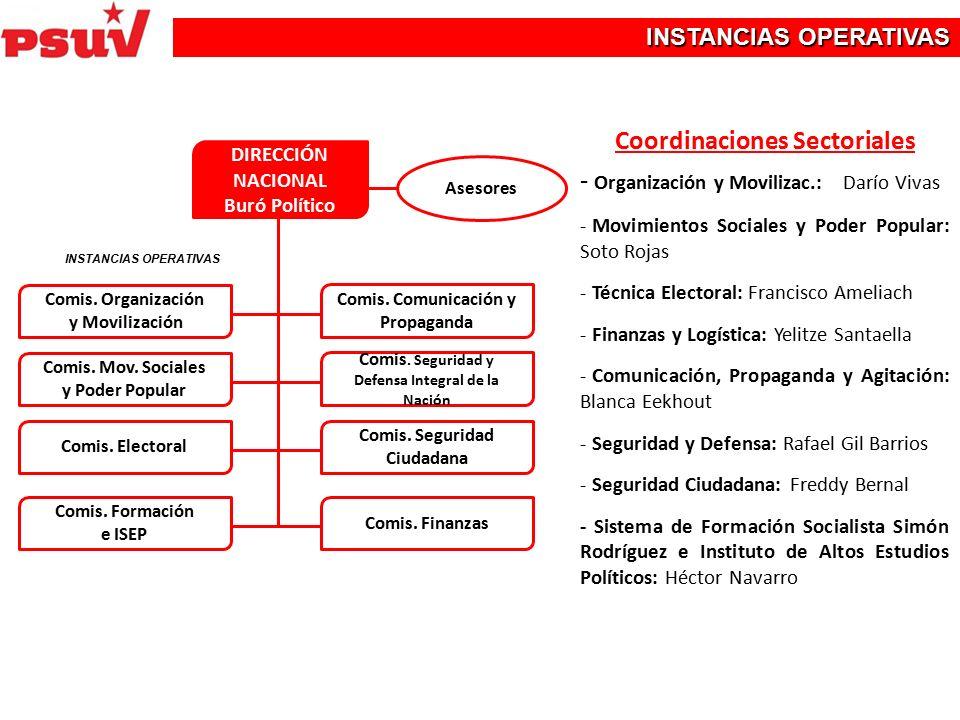 Estructura organizativa del psuv a nivel nacional ppt for Buro juridico